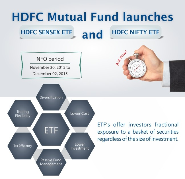 HDFC Mutual Fund launches HDFC Sensex ETF and HDFC Nifty ETF