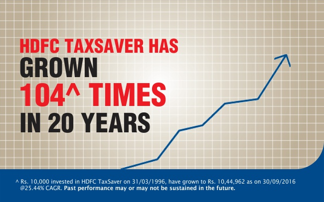 HDFC TaxSaver has grown 104 Times in 20 Years